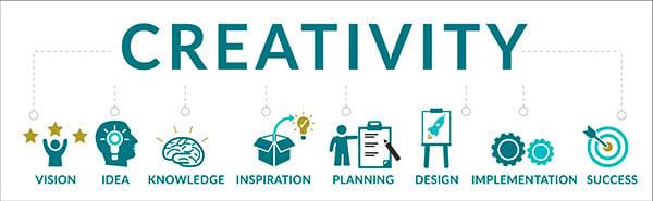 CREATIVITY-BLOG1