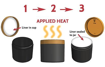 Heat Induction Liners