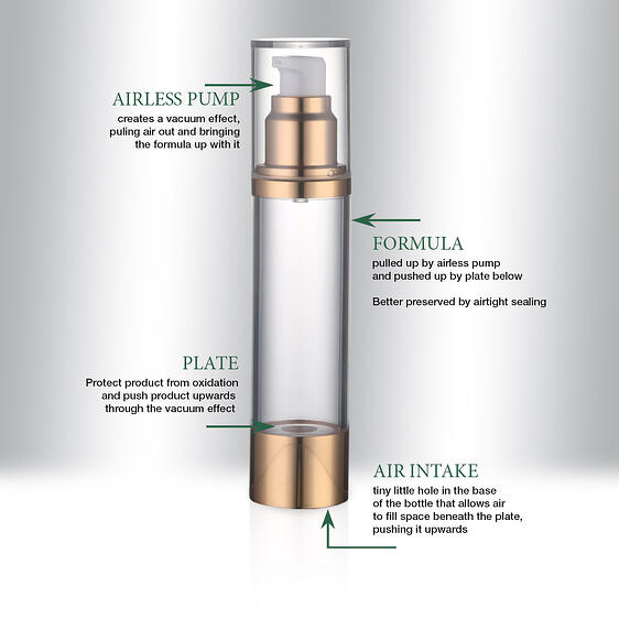 Phenomenon | Airless Pumps in Beauty & Cosmetics Packaging 2